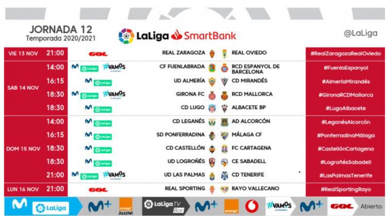 Ya se conoce el horario del partido entre la SD Ponferradina y el Málaga CF