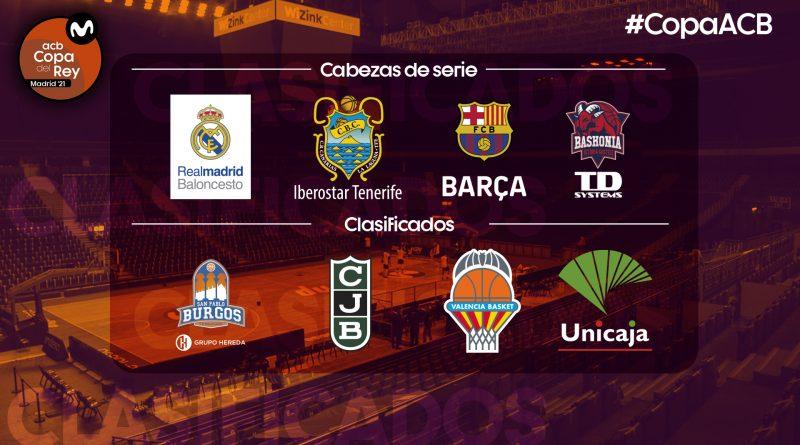 El Unicaja, a una semana para conocer a su rival en la Copa del Rey